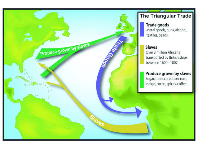Triade Trade map